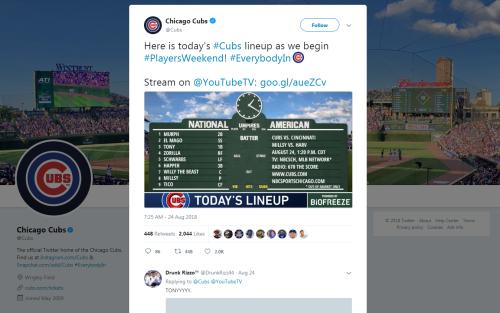 Cubtweet nickname lineup capture